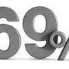 今の状態は69%