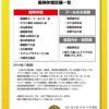 東京都『ゴールドジム』一部臨時休館のお知らせ。